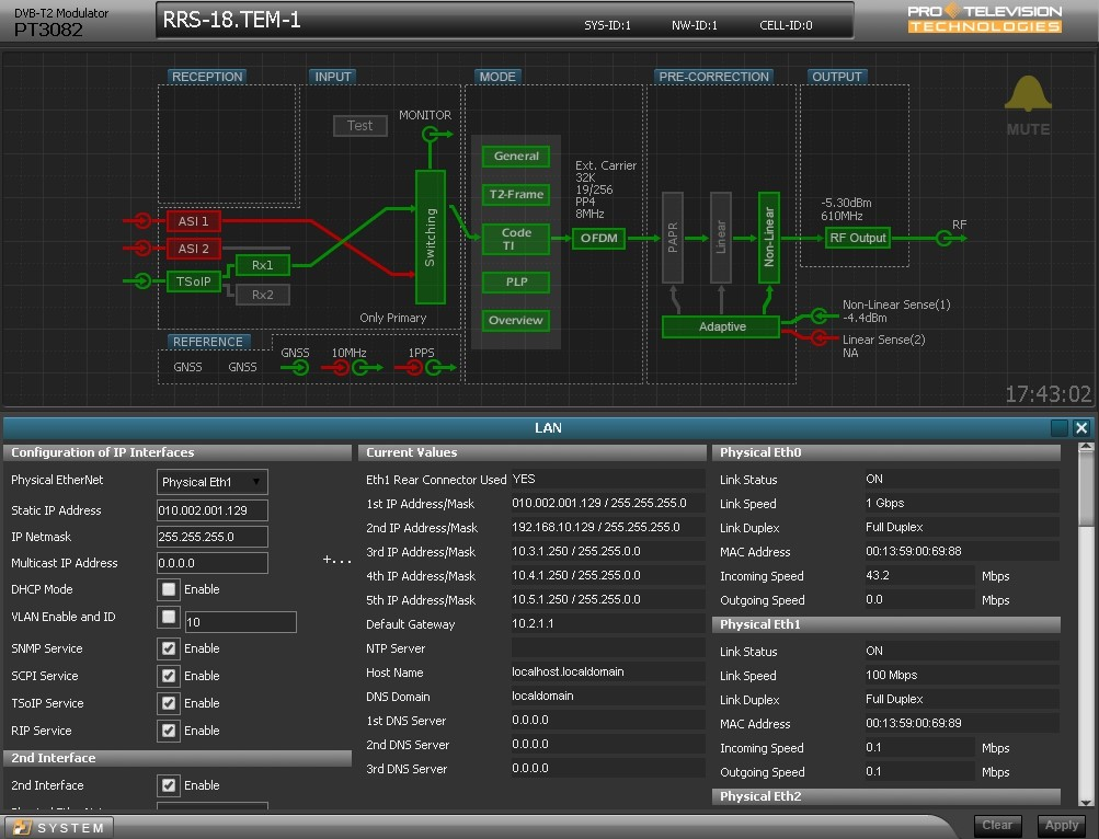 WEB інтерфейс в DVB-T2/T передавачах